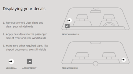 Avoid fines of up to $1200 with a valid LAX placard | Uber Blog