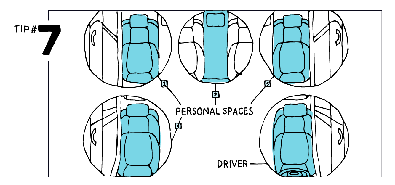 The Etiquette Guide Uber Blog Personal Space Diagram Nyc Uberpool Illustration 7 640x300 R1