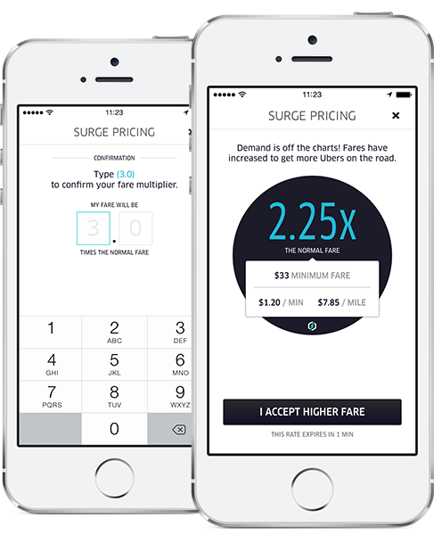 Uber Price Quote >> Protips How Does Dynamic Or Surge Pricing Work Uber Blog